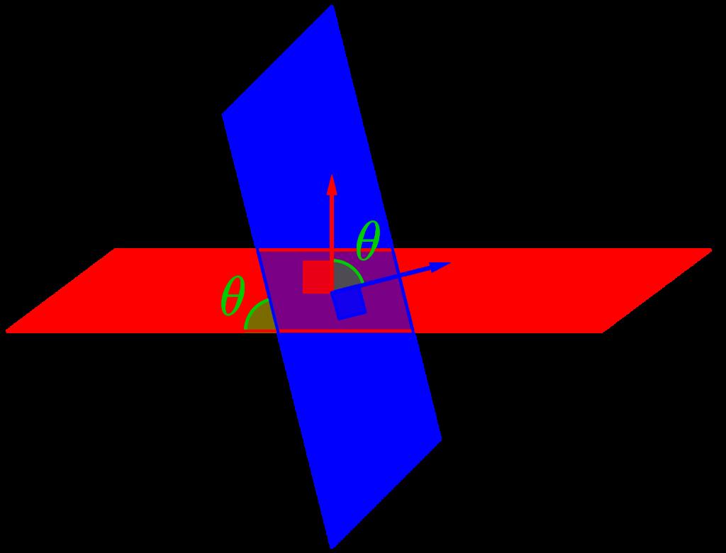 空間ベクトルと二つの平面-02