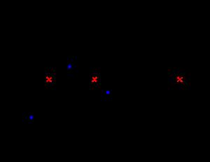 3次方程式の解の個数(基本)-07