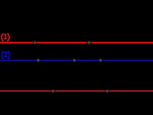 3次方程式の解の個数(定数分離)-02