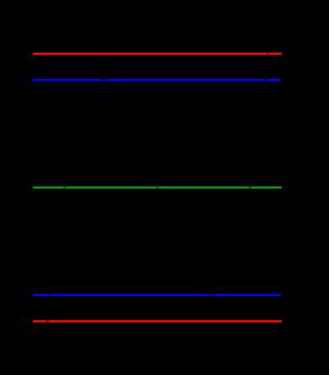 三次方程式の解の個数の求め方(定数を含む極値の利用)-01