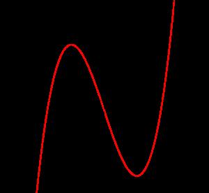 3次関数の最大最小の基本-01