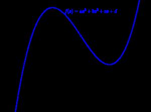 三次関数の点対称-01