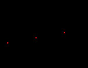 3次関数の対称性と変曲点-02