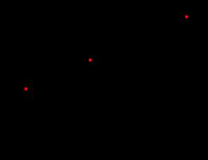 三次関数と直線の対称性-01