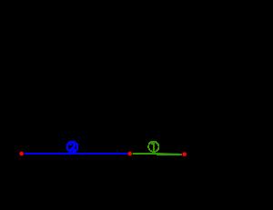 三次関数と直線の対称性-03