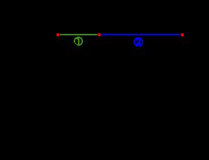 三次関数と直線の対称性-04