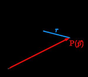 円のベクトル方程式-01