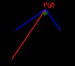 円のベクトル方程式-02