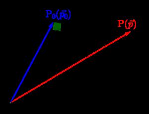 円のベクトル方程式-03