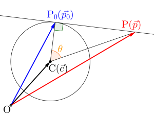 円のベクトル方程式-04