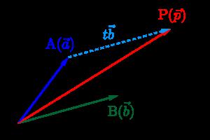 ベクトル方程式の基本-01