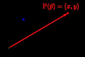 直線のベクトル方程式-01