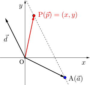 直線のベクトル方程式-02