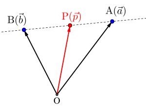 直線のベクトル方程式-03