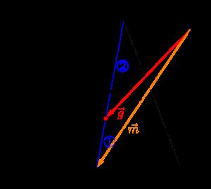 重心と内心の位置ベクトル-01