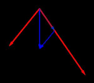 平面ベクトルの基本-02