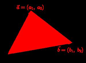 ベクトルを用いた面積の求め方-02