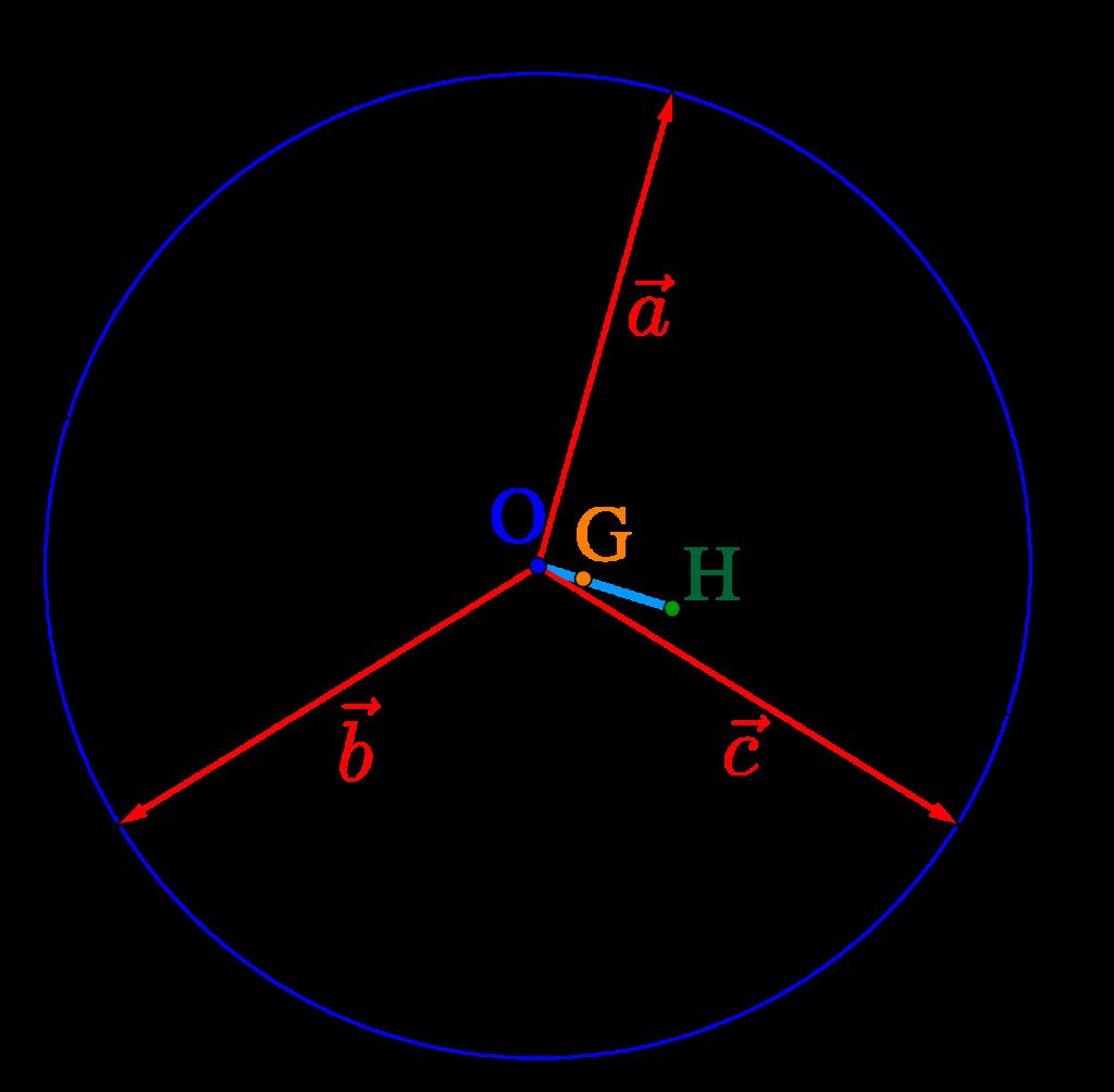 外心・重心・垂心とオイラー線-01