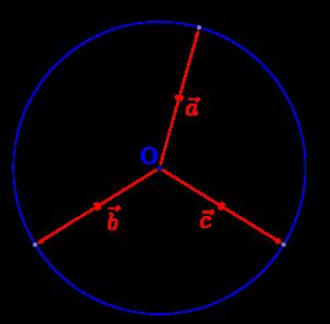 外心・重心・垂心とオイラー線-02
