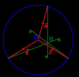 外心・重心・垂心とオイラー線-03