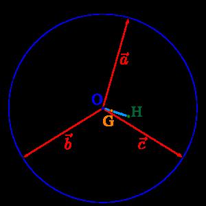 外心・重心・垂心とオイラー線-04