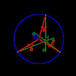 外心・重心・垂心とオイラー線-i