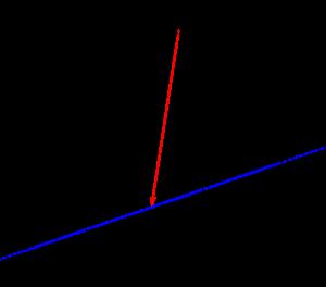 平面ベクトルの存在範囲-04