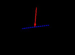 平面ベクトルの存在範囲-05