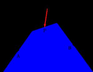 平面ベクトルの存在範囲-09