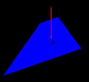 平面ベクトルの存在範囲-10