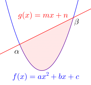 第一種オイラー積分-01