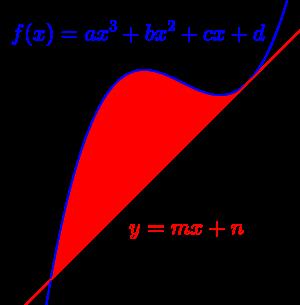 第一種オイラー積分-02