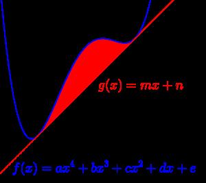 第一種オイラー積分-03