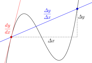 微分の計算-01