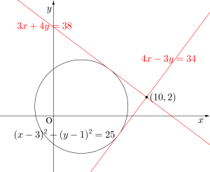 円の接線の方程式2-01