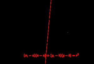 円の接線の方程式2−03
