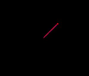 円と直線の交点-03
