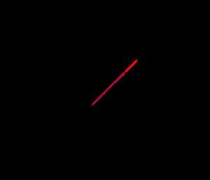 円と直線の交点-04