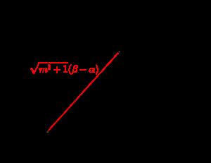 円と直線の交点-05