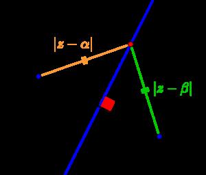 複素数平面の図形(直線)