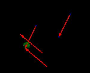 複素数平面の垂直な直線