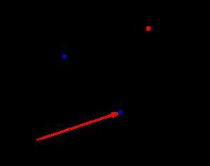 定点を通り平行な直線の方程式