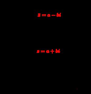 複素数平面とその基本-06
