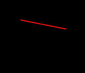 複素数平面とその基本-07
