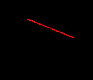 複素数平面とその基本-08