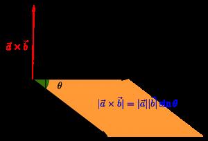 空間ベクトルと外積 - 高校数学....