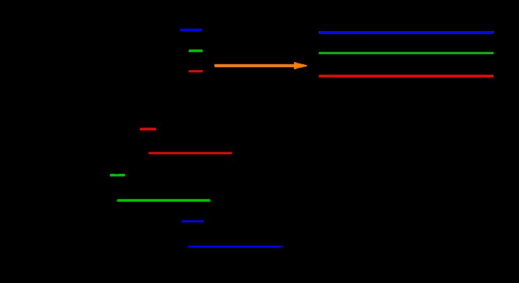ユークリッドの互除法と一次不定方程式-01