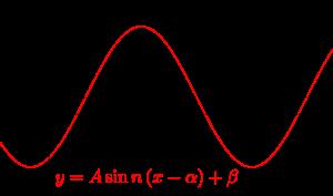 三角関数のグラフ-00
