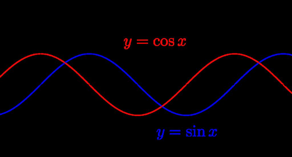 三角関数のグラフ-000