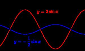 三角関数のグラフ-03